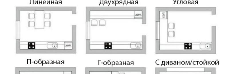 Дизайн кухни 10 кв