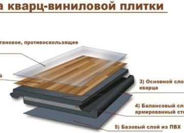 Кварцвиниловая плитка на кухне: достоинства и недостатки, применение, экологичность, укладка и уход