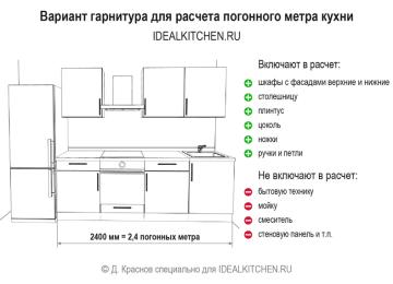 Недорогой ремонт кухни: сделать красиво и дешево и сэкономить