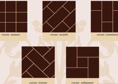 Как выложить фартук из плитки на кухне своими руками: дизайн, материалы, укладка