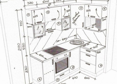 Ремонт кухни своими руками поэтапно: с чего начать?