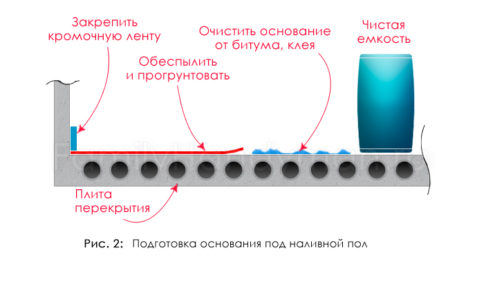 nalivnoj_pol_svoimi_rukami02